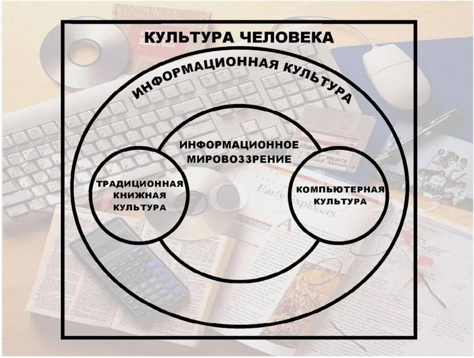В этой схеме понятно место